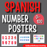 Spanish Number Classroom Posters 0-100