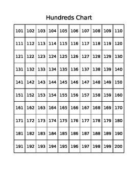 Hundreds Chart Freebie {1-100 & 101-200}