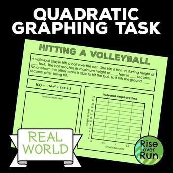 Free: Quadratic Graphing Task, Real World