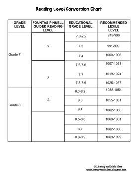 **Free** Reading Level Conversion Chart