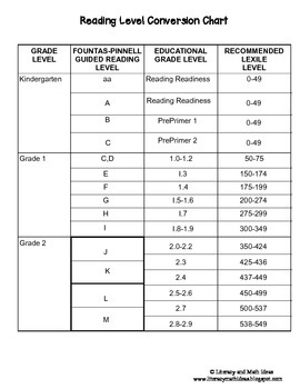 **Free** Reading Level Conversion Chart