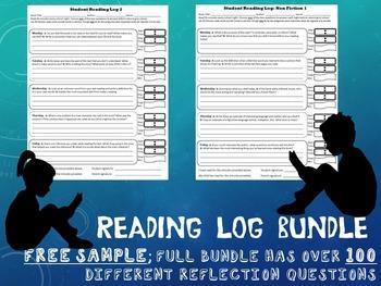 Reading Log Reflection Sample