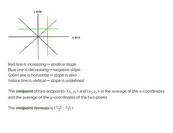 Free SAT Math Notes: Coordinate Geometry
