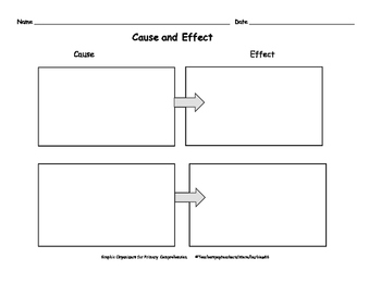 Free Sample:  Cause and Effect Graphic Organizer and Lesson Plan