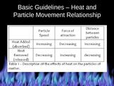 Free Science Powerpoint - Heat Transfer