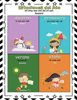 graphic about Season Printable known as Cost-free Seasons Estaciones del Ano Spanish English Poster