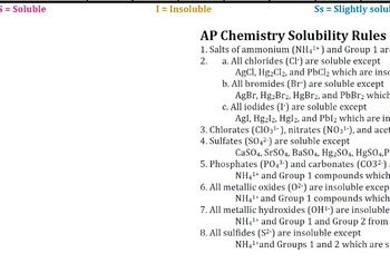 FREE! Solubility Reference Chart/Poster - Reactions in Solution!