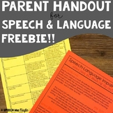 Free Speech and Language Handout for Parents