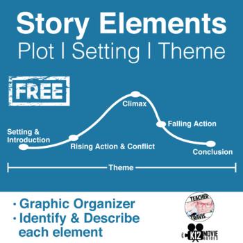 Free! Story Elements Worksheet