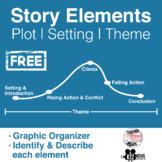 Free! Story Elements Worksheet