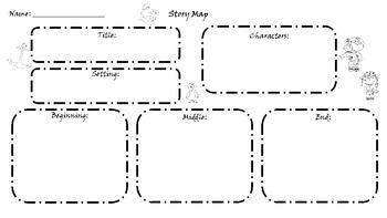 Free Story Map