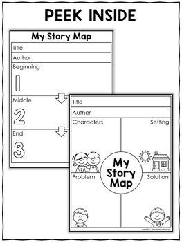 Writing Organizers - Story Map