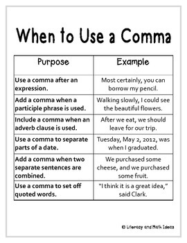 **Free Student Journal Insert**  When to Use a Comma Reference Chart