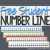 Free Student Number Line