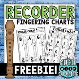 FREE! Black/White Recorder Fingering Charts