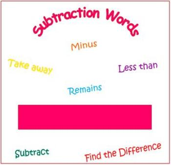 Free Subtraction Words Poster