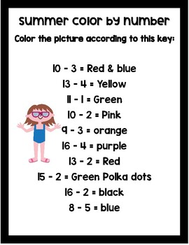 Summer Color By Number Beginning Subtraction (Printable)