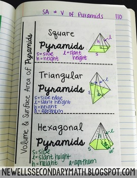 Free Surface Area and Volume of Pyramids Foldable