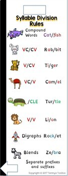 Original likewise Original together with B Efd Be moreover F in addition Basic Mm. on syllable division worksheets
