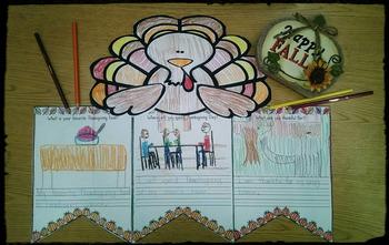 Free Thanksgiving Thankful Poster