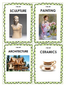 Free!!!  The Arts - Types of Arts Word Walls/Cards