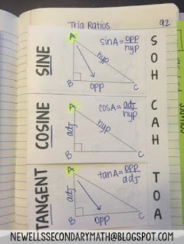 Free Trigonometry (Trig) Foldable