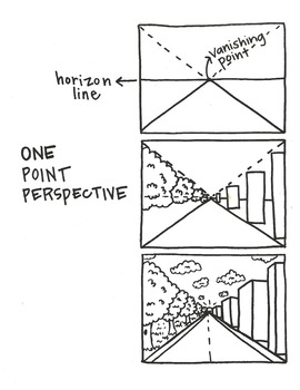 Free Vanishing Point Perspective Handout