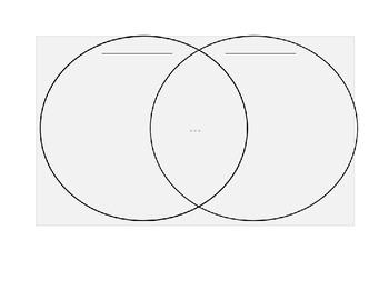 Free Ven Diagram