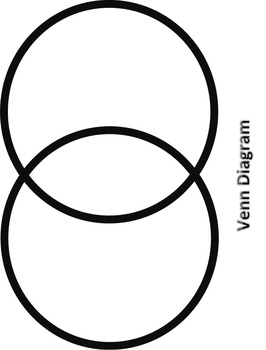 Free Venn Diagram Graphic Organizer