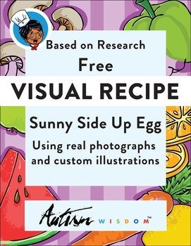 Free Visual Recipe: Sunny Side Up Egg: Autism:Special Ed Daily Living Cooking