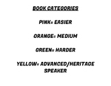 Free Voluntary Reading / Sustained Silent Reading Poster for categorizing books