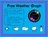 Free Weather Graph