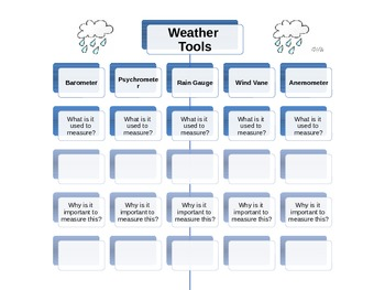 Free Weather Tools Graphic Organizer