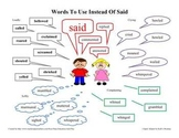 Free: Words To Use Instead Of Said