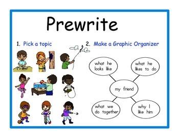 Free Writing Process Charts
