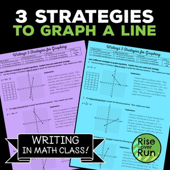 Graphing Lines Strategies, Writing Activity