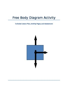 Free body diagram and net forces activity with lesson plan NGSS