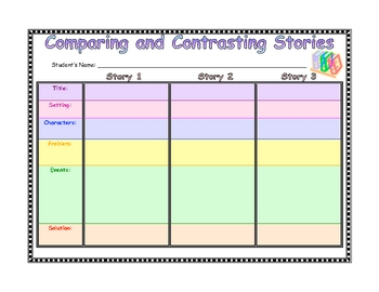 Free comparing and contrasting stories worksheet