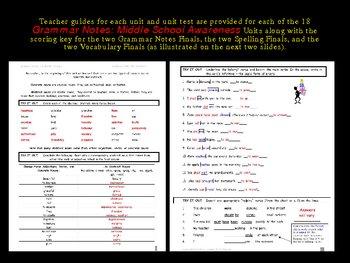 (Free download) Grammar Notes Unit 01