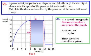 Free fall of a parachutist-with air resistance