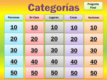 End of Year - Spanish Vocab Jeopardy Game - Trivia Style