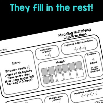 Multiplying Fractions and Whole Numbers with Models