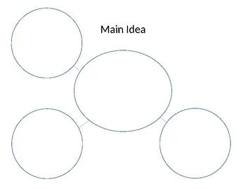Free main idea bubble map