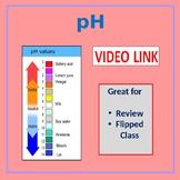 pH Video LINK