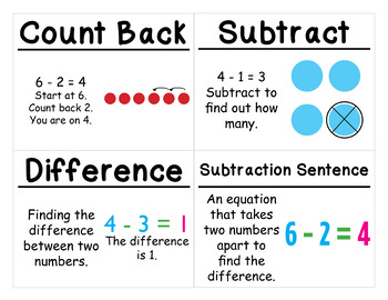 Freebie!! 1st Grade Math Vocabulary Cards: Subtraction Strategies