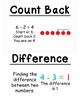 Freebie!! 1st Grade Math Vocabulary Cards: Subtraction Strategies (Large)