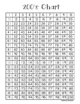 Freebie: 200's Chart