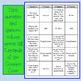 Freebie 3rd Grade Math Questions Common Core Brain Gain