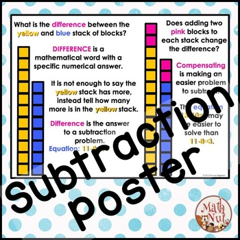 """Addition and Subtraction """"Graphic Organizers"""""""