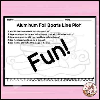 "Line Plot ""Aluminum Foil Boats"""